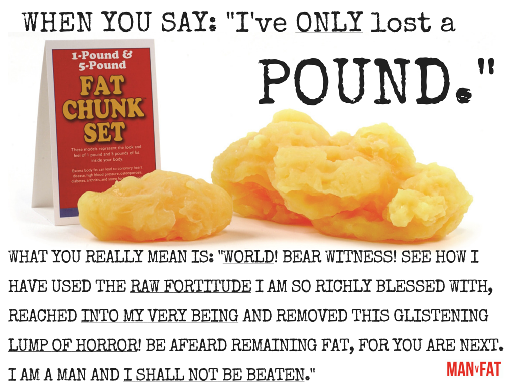 What 15 lbs of fat looks like