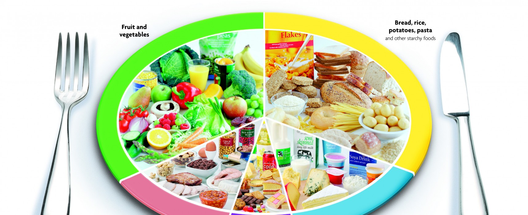 Is The Eatwell Plate About To Change? Professor Kevin Fenton Interview Exclusive