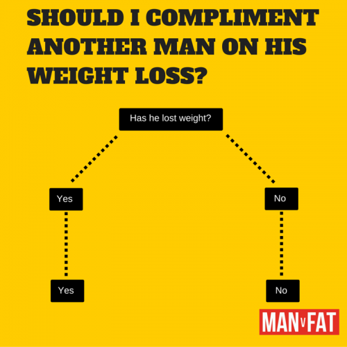 SHOULD I COMPLIMENT ANOTHER MAN ON HIS WEIGHT LOSS