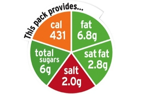 How to cut down on salt - nutritional label